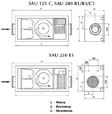 Параметры приточных установок Ostberg SAU