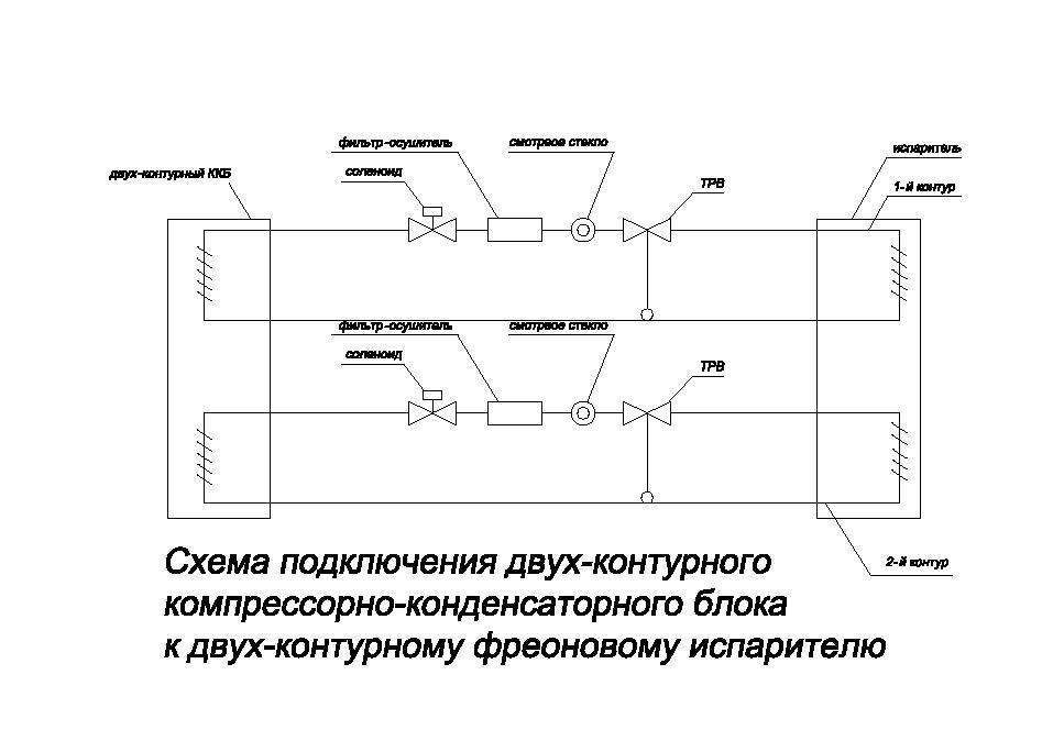 конденсаторного блока,
