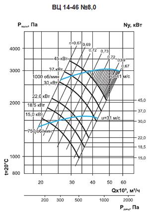 Вентилятор ВЦ 14-46. Вентилятор ВЦ 14-46 5 0. Вентилятор ВЦ 14-46 6 3