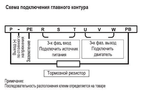 схема подключений преобразователя частоты. схема соединений частотного регулятора. схема коммутации регулятора частоты. схема включения частотного преобразователя