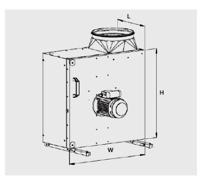 EF вентиляторы кухонные. Кухонные вентиляторы EF 400