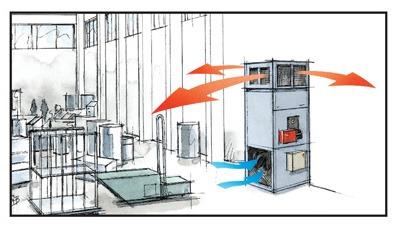 Теплогенератор расположен рядом с наружной стеной что бы отвести продукты сгорания