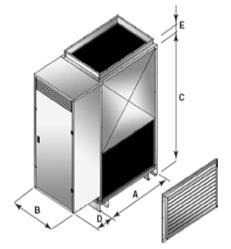 Габариты ТС-ЕК теплогенератора