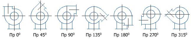 правое положение кожуха вентилятора радиального