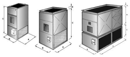 Масса габаритные характеристики Теплогенераторов серии TC-E