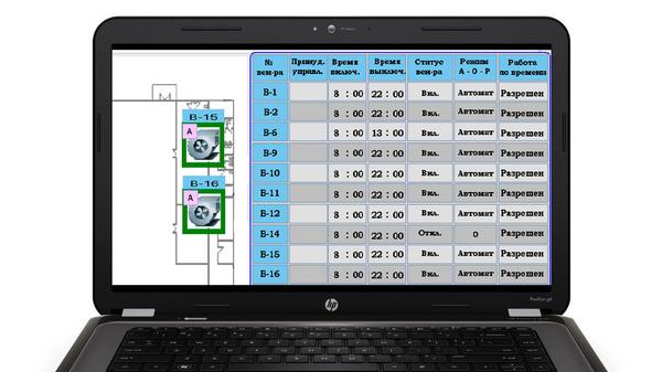 Компьютеризированная система управления, диагностики и регулирования параметров вентиляции