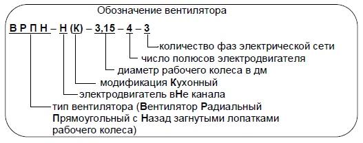 вентилятор ВРПН-НК канальный прямоугольный. вентилятор ВРПН-НК цена.