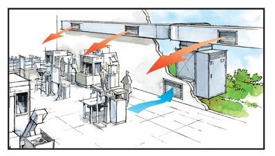 Теплогенератор TC-ЕК наружной установки